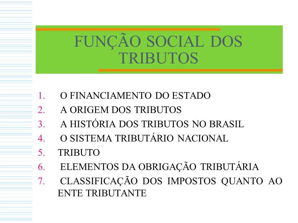 FUNÇÃO SOCIAL DOS TRIBUTOS 1.O FINANCIAMENTO DO ESTADO 2.