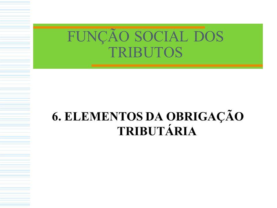 FUNÇÃO SOCIAL DO TRIBUTO ATIVIDADE : FEIRA DE TRIBUTOS (01.02.15)