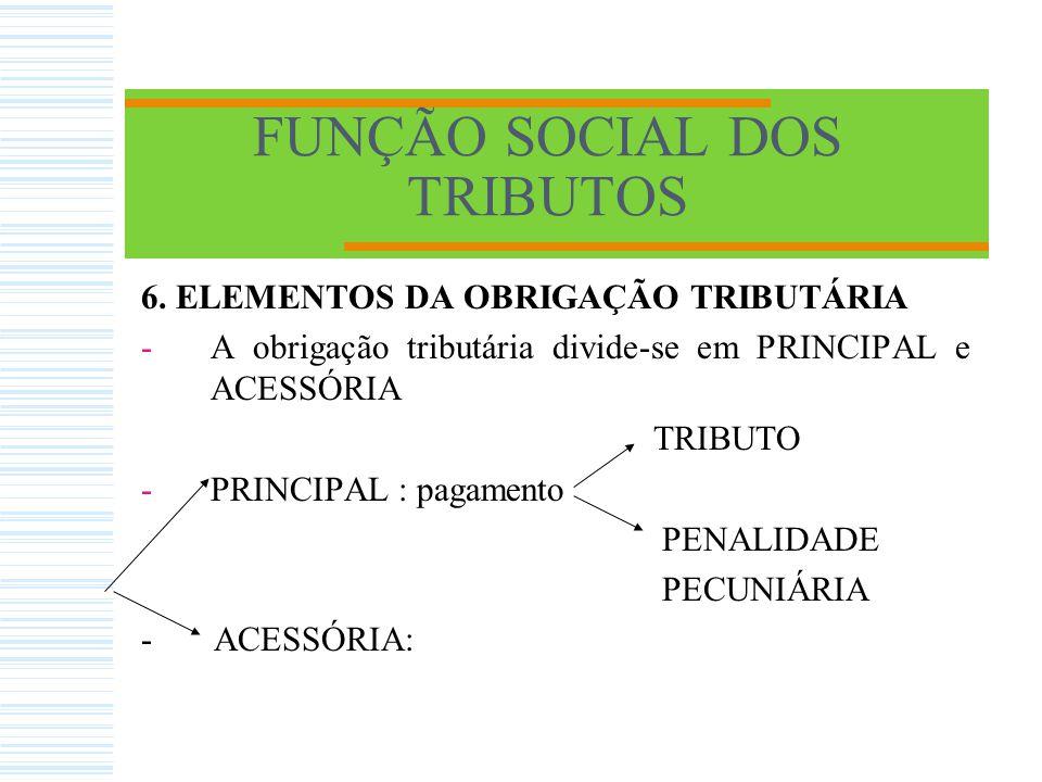 FUNÇÃO SOCIAL DOS TRIBUTOS 6. ELEMENTOS DA OBRIGAÇÃO TRIBUTÁRIA