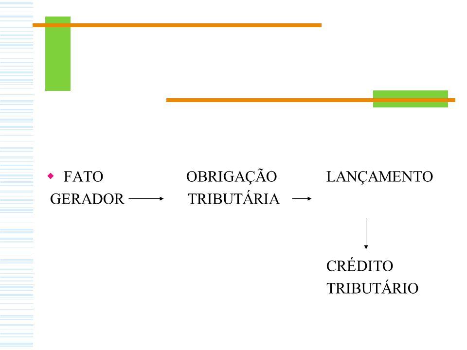 FUNÇÃO SOCIAL DOS TRIBUTOS 6.