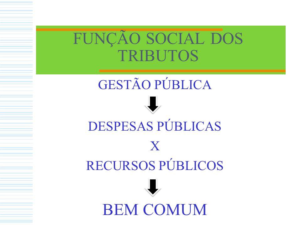 FUNÇÃO SOCIAL DOS TRIBUTOS 4. O SISTEMA TRIBUTÁRIO NACIONAL