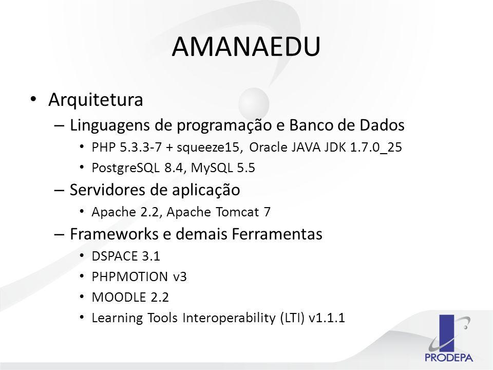AMANAEDU Arquitetura – Linguagens de programação e Banco de Dados PHP 5.3.3-7 + squeeze15, Oracle JAVA JDK 1.7.0_25 PostgreSQL 8.4, MySQL 5.5 – Servidores de aplicação Apache 2.2, Apache Tomcat 7 – Frameworks e demais Ferramentas DSPACE 3.1 PHPMOTION v3 MOODLE 2.2 Learning Tools Interoperability (LTI) v1.1.1