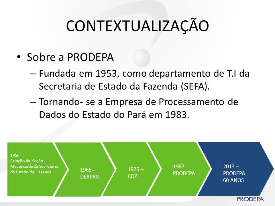 CONTEXTUALIZAÇÃO Sobre a PRODEPA – Fundada em 1953, como departamento de T.I da Secretaria de Estado da Fazenda (SEFA).