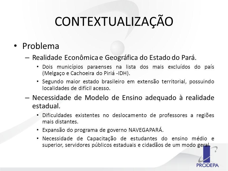 CONTEXTUALIZAÇÃO Problema – Realidade Econômica e Geográfica do Estado do Pará.