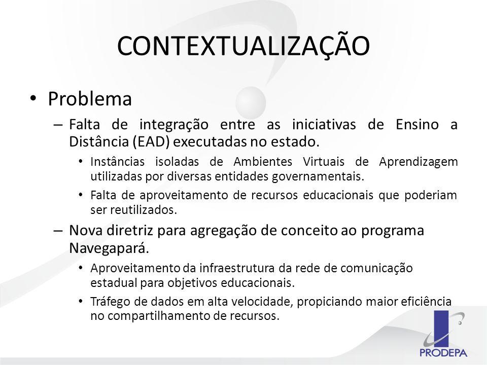 CONTEXTUALIZAÇÃO Problema – Falta de integração entre as iniciativas de Ensino a Distância (EAD) executadas no estado.