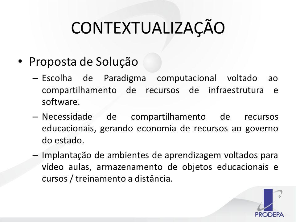 CONTEXTUALIZAÇÃO Proposta de Solução – Escolha de Paradigma computacional voltado ao compartilhamento de recursos de infraestrutura e software.