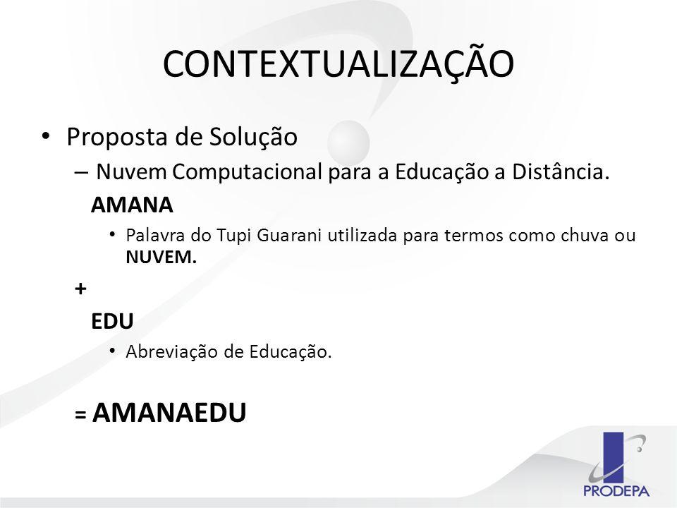 CONTEXTUALIZAÇÃO Proposta de Solução – Nuvem Computacional para a Educação a Distância.