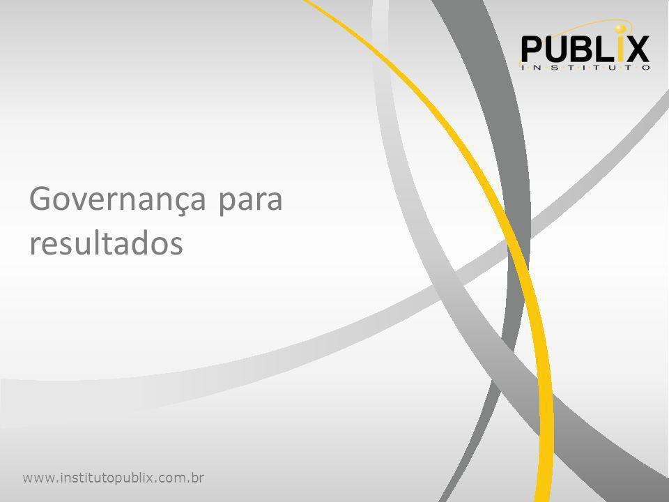 www.institutopublix.com.br Governança para resultados