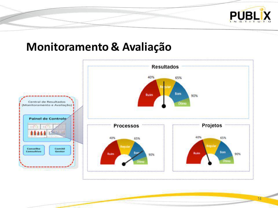Monitoramento & Avaliação 14