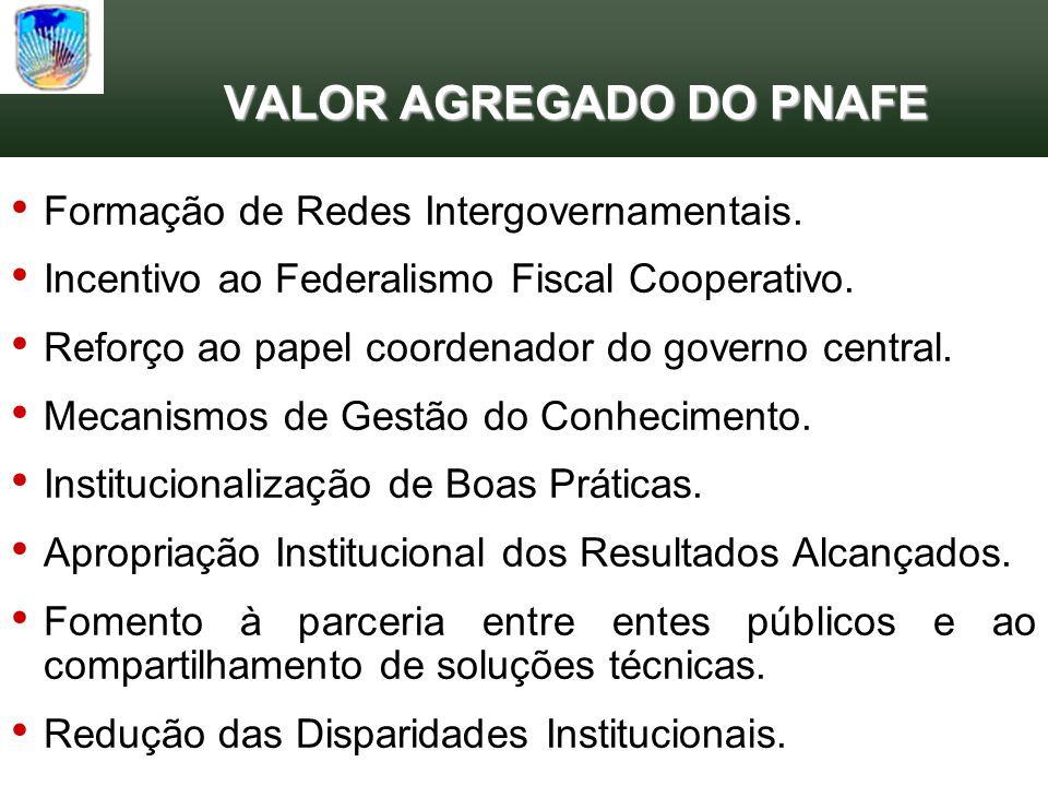 VALOR AGREGADO DO PNAFE Formação de Redes Intergovernamentais. Incentivo ao Federalismo Fiscal Cooperativo. Reforço ao papel coordenador do governo ce