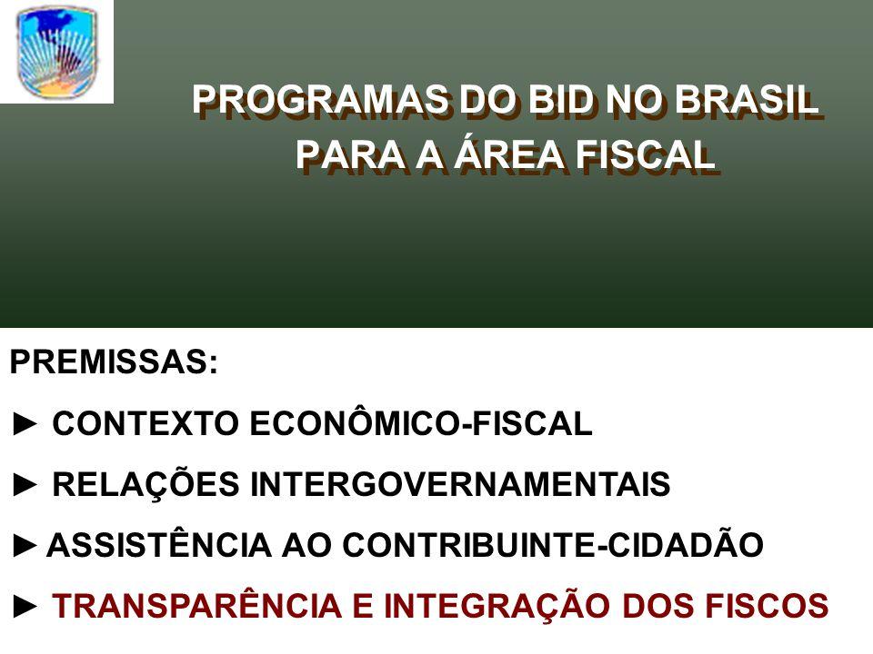 PROGRAMAS DO BID NO BRASIL PARA A ÁREA FISCAL PROGRAMAS DO BID NO BRASIL PARA A ÁREA FISCAL PREMISSAS: CONTEXTO ECONÔMICO-FISCAL RELAÇÕES INTERGOVERNAMENTAIS ASSISTÊNCIA AO CONTRIBUINTE-CIDADÃO TRANSPARÊNCIA E INTEGRAÇÃO DOS FISCOS