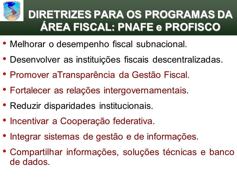 DIRETRIZES PARA OS PROGRAMAS DA ÁREA FISCAL: PNAFE e PROFISCO Melhorar o desempenho fiscal subnacional. Desenvolver as instituições fiscais descentral