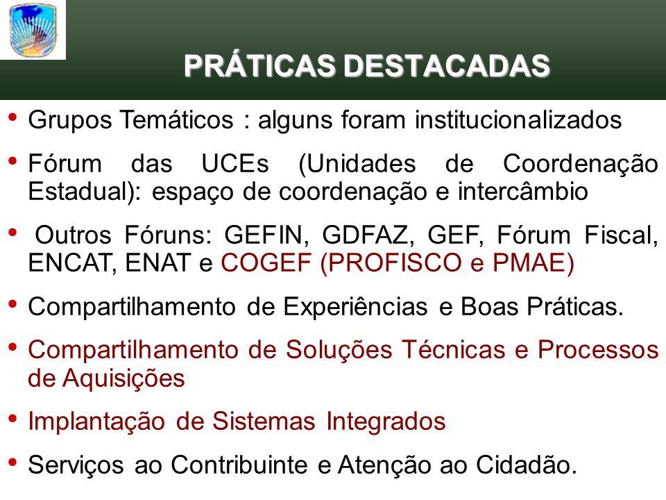 PRÁTICAS DESTACADAS Grupos Temáticos : alguns foram institucionalizados Fórum das UCEs (Unidades de Coordenação Estadual): espaço de coordenação e int