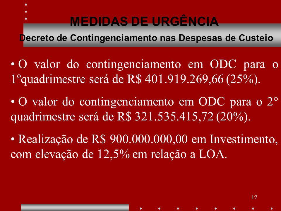 17 MEDIDAS DE URGÊNCIA Decreto de Contingenciamento nas Despesas de Custeio O valor do contingenciamento em ODC para o 1ºquadrimestre será de R$ 401.919.269,66 (25%).