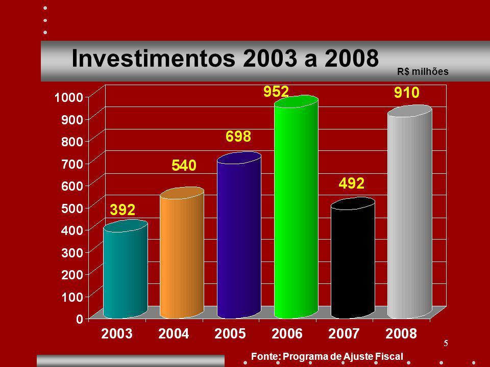 5 Investimentos 2003 a 2008 R$ milhões Fonte: Programa de Ajuste Fiscal
