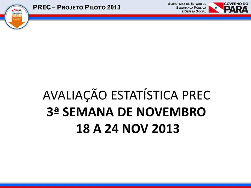 AVALIAÇÃO ESTATÍSTICA PREC 3ª SEMANA DE NOVEMBRO 18 A 24 NOV 2013