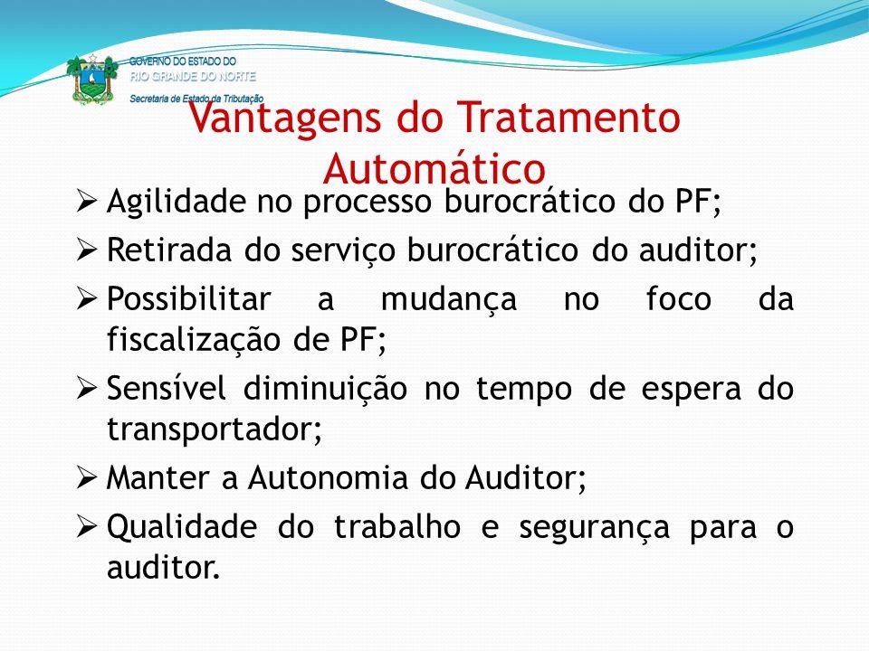 Vantagens do Tratamento Automático Agilidade no processo burocrático do PF; Retirada do serviço burocrático do auditor; Possibilitar a mudança no foco