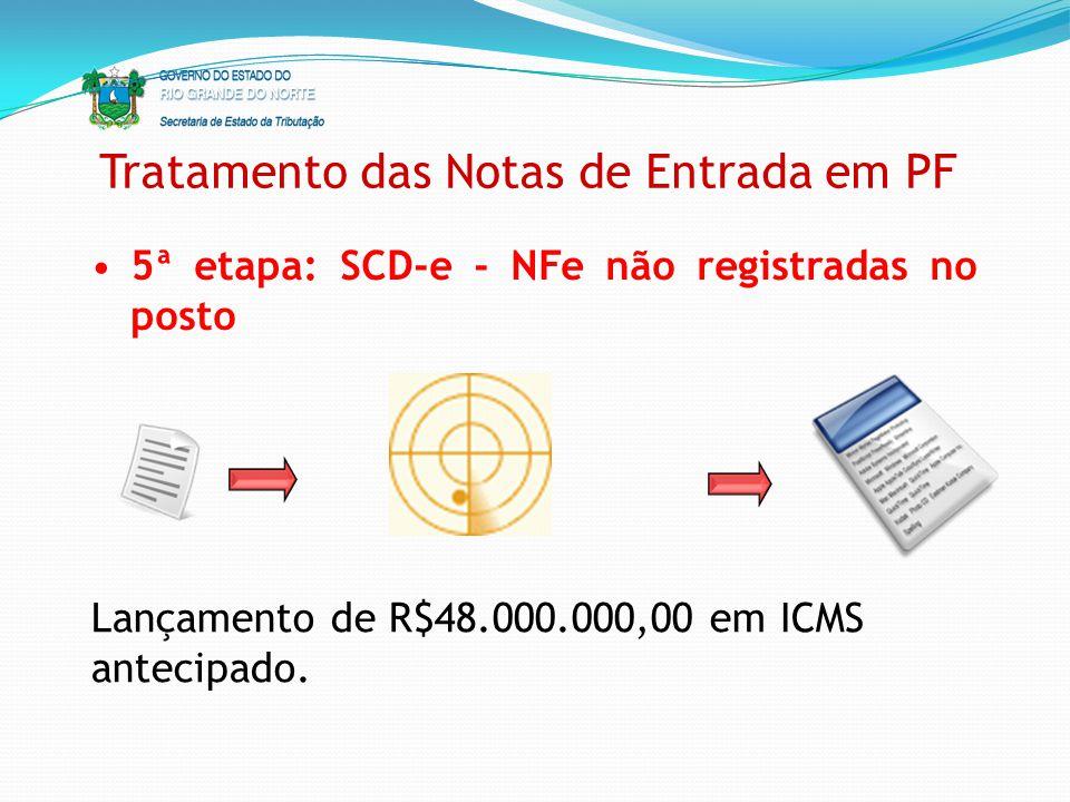 Tratamento das Notas de Entrada em PF 5ª etapa: SCD-e - NFe não registradas no posto Lançamento de R$48.000.000,00 em ICMS antecipado.