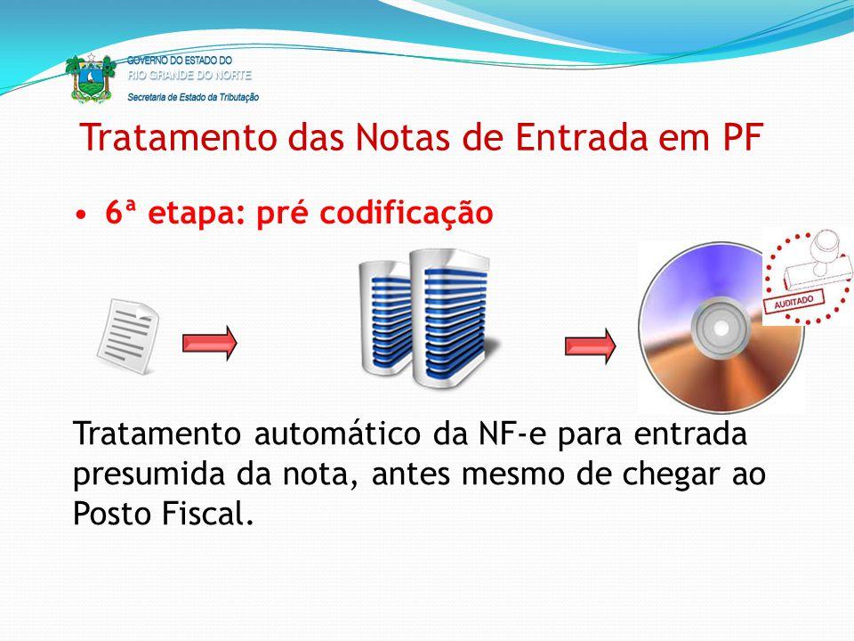 Tratamento das Notas de Entrada em PF 6ª etapa: pré codificação Tratamento automático da NF-e para entrada presumida da nota, antes mesmo de chegar ao