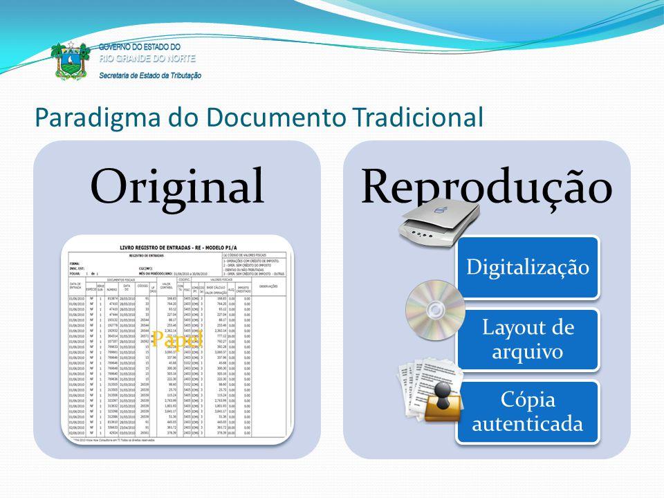 Paradigma do Documento Tradicional Original Papel Reprodução Digitalização Layout de arquivo Cópia autenticada