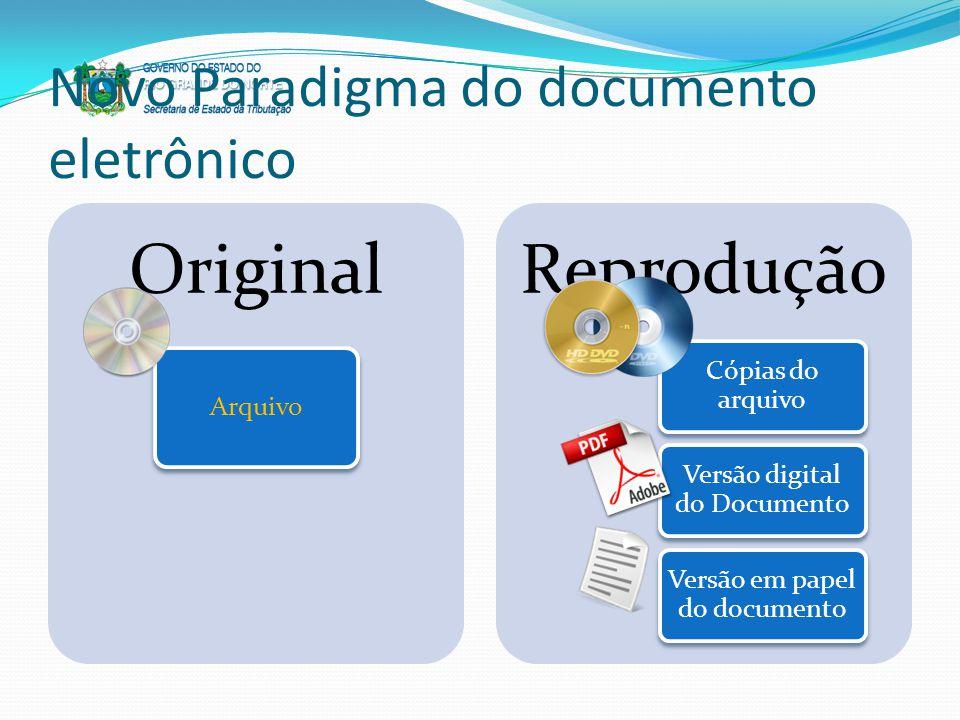 Novo Paradigma do documento eletrônico Original Arquivo Reprodução Cópias do arquivo Versão digital do Documento Versão em papel do documento