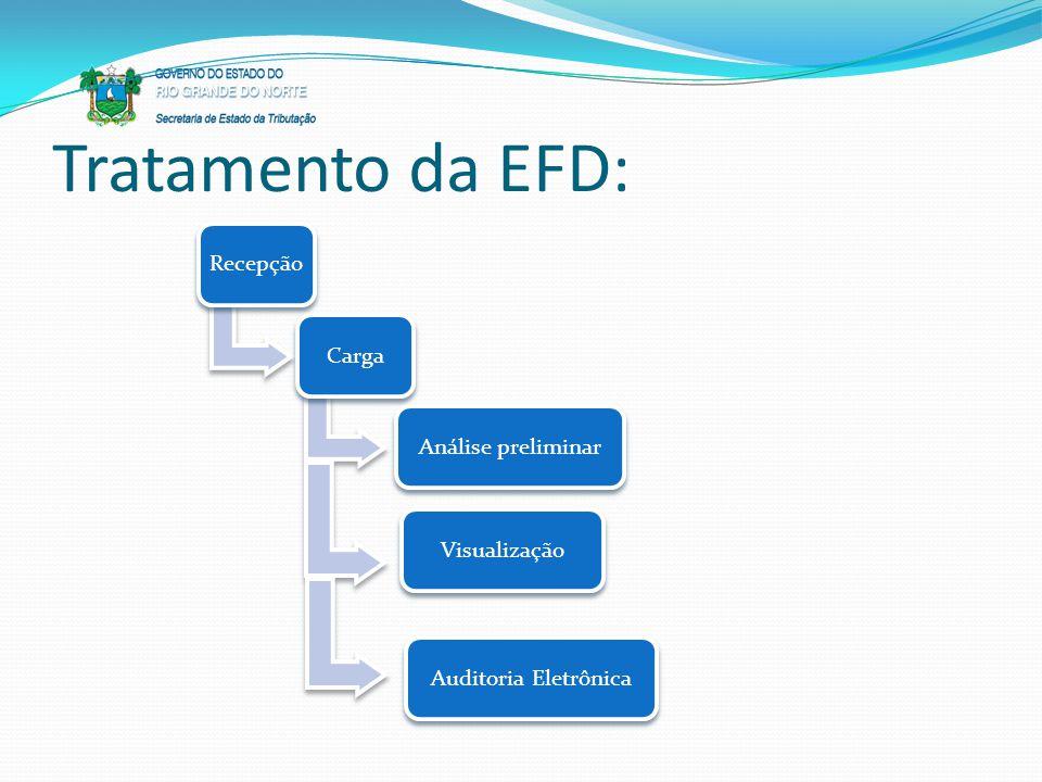 Tratamento da EFD: RecepçãoCargaAnálise preliminarVisualizaçãoAuditoria Eletrônica