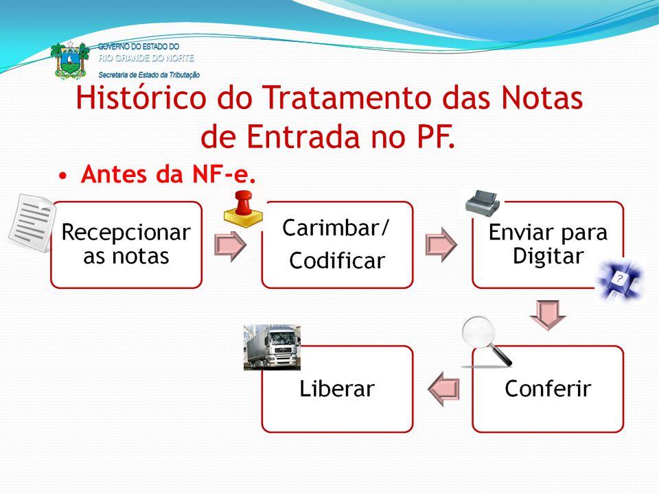 Histórico do Tratamento das Notas de Entrada no PF. Antes da NF-e.