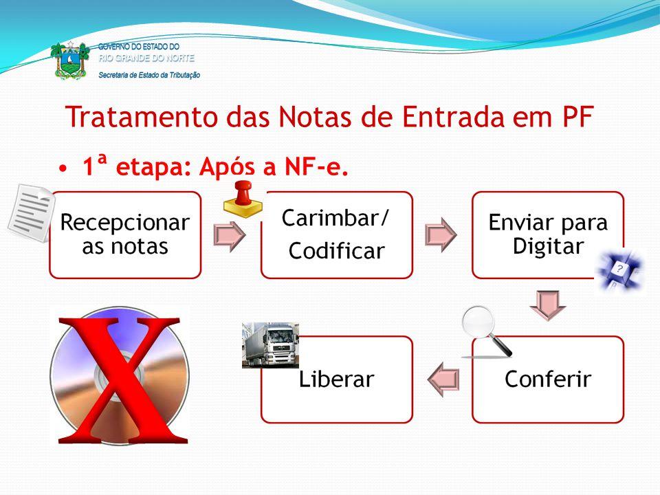 Tratamento das Notas de Entrada em PF 1 ª etapa: Após a NF-e.