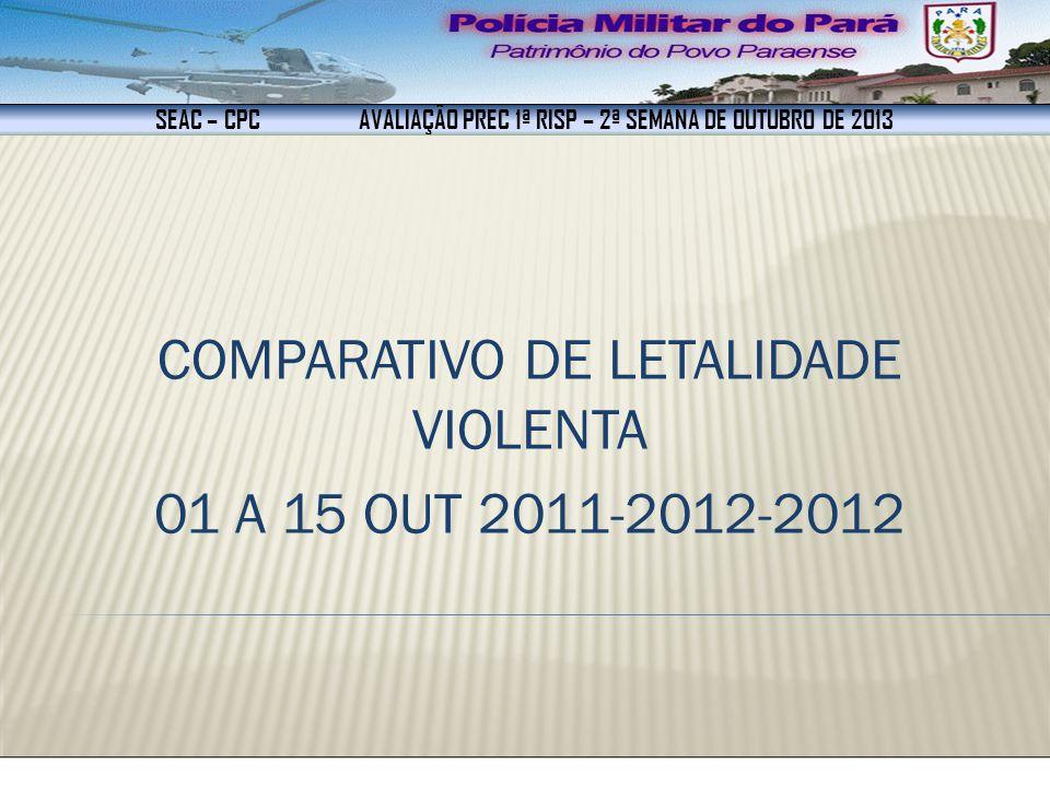 SEAC – CPC AVALIAÇÃO PREC 1ª RISP – 2ª SEMANA DE OUTUBRO DE 2013 COMPARATIVO DE LETALIDADE VIOLENTA 01 A 15 OUT 2011-2012-2012