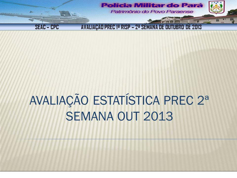 SEAC – CPC AVALIAÇÃO PREC 1ª RISP – 2ª SEMANA DE OUTUBRO DE 2013 AVALIAÇÃO ESTATÍSTICA PREC 2ª SEMANA OUT 2013