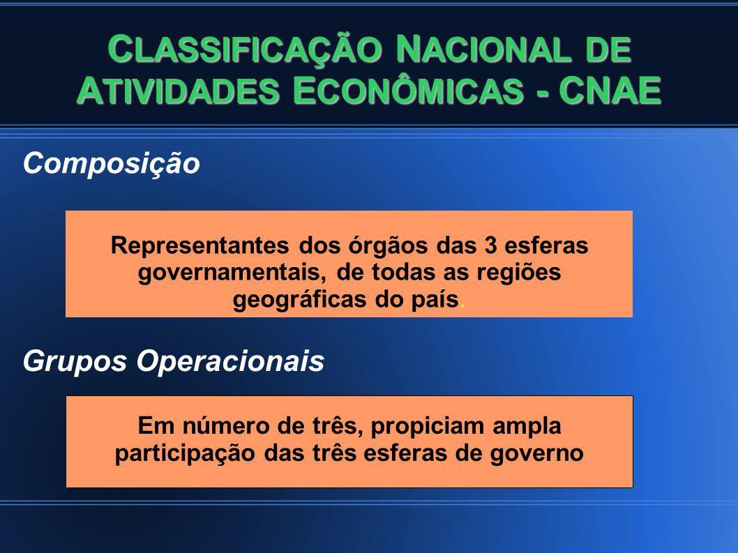 C LASSIFICAÇÃO N ACIONAL DE A TIVIDADES E CONÔMICAS - CNAE Composição Representantes dos órgãos das 3 esferas governamentais, de todas as regiões geográficas do país.
