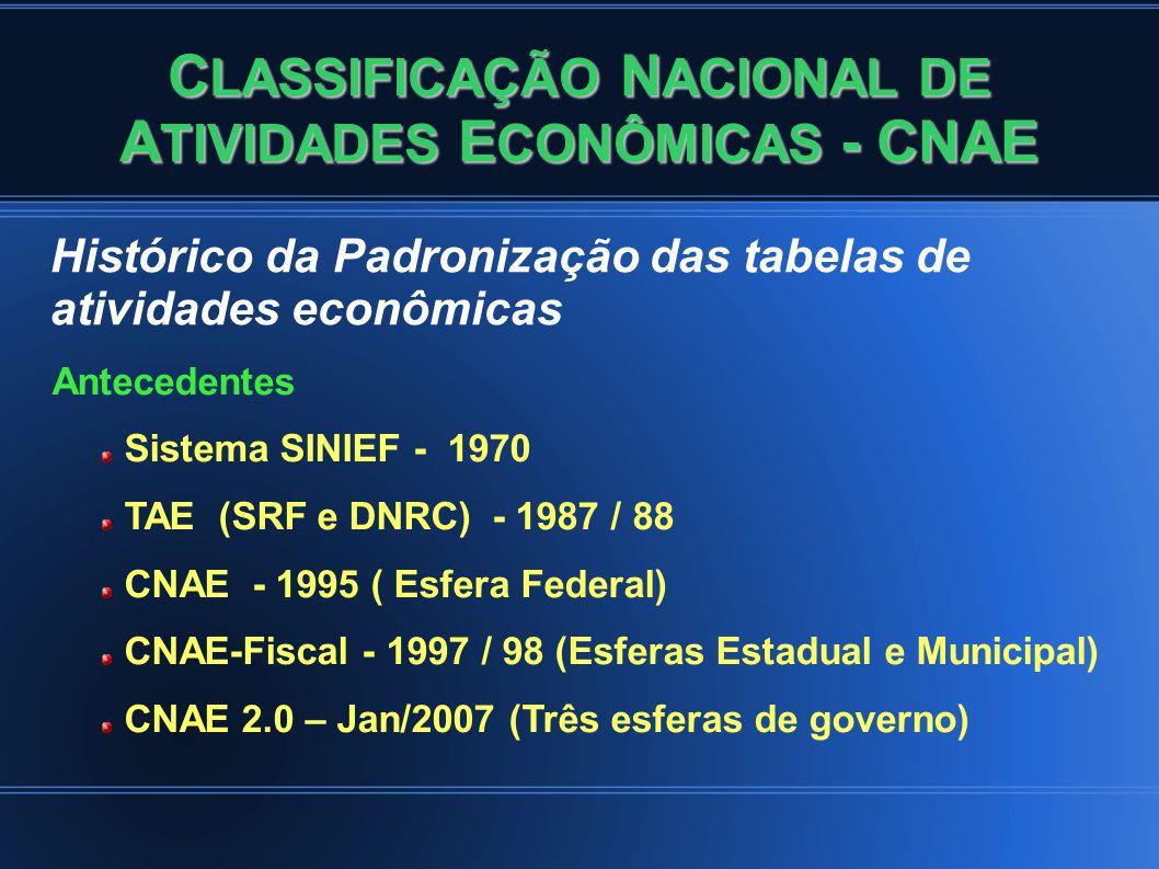 C LASSIFICAÇÃO N ACIONAL DE A TIVIDADES E CONÔMICAS - CNAE Histórico da Padronização das tabelas de atividades econômicas Antecedentes Sistema SINIEF - 1970 TAE (SRF e DNRC) - 1987 / 88 CNAE - 1995 ( Esfera Federal) CNAE-Fiscal - 1997 / 98 (Esferas Estadual e Municipal) CNAE 2.0 – Jan/2007 (Três esferas de governo)