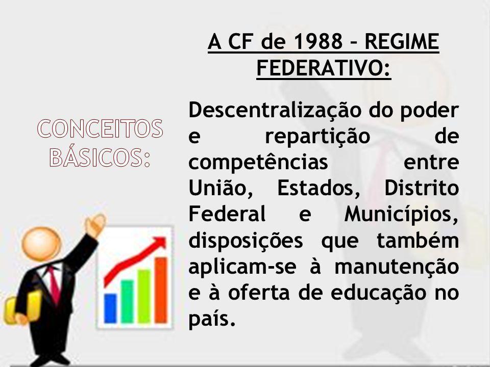 A CF de 1988 – REGIME FEDERATIVO: Descentralização do poder e repartição de competências entre União, Estados, Distrito Federal e Municípios, disposiç
