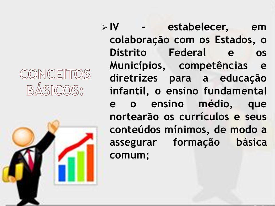 IV - estabelecer, em colaboração com os Estados, o Distrito Federal e os Municípios, competências e diretrizes para a educação infantil, o ensino fund