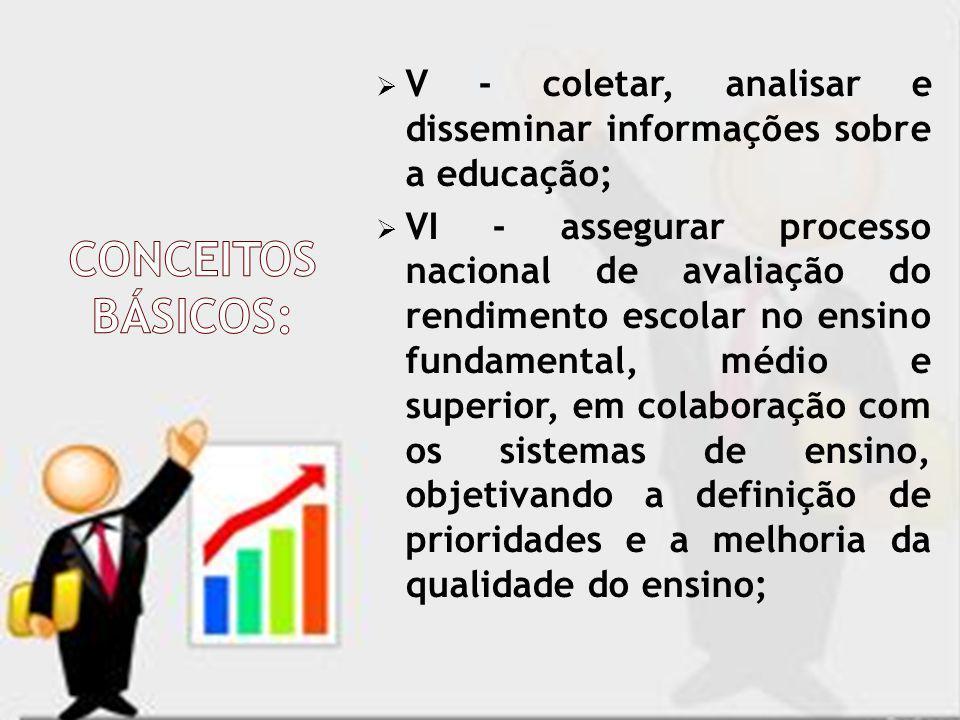 V - coletar, analisar e disseminar informações sobre a educação; VI - assegurar processo nacional de avaliação do rendimento escolar no ensino fundame