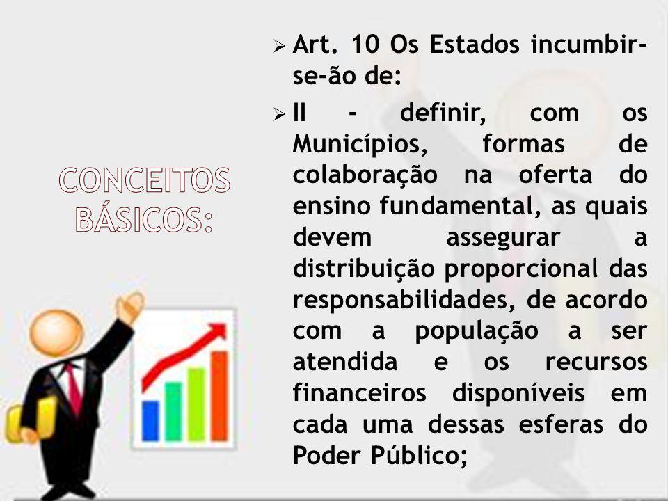Art. 10 Os Estados incumbir- se-ão de: II - definir, com os Municípios, formas de colaboração na oferta do ensino fundamental, as quais devem assegura