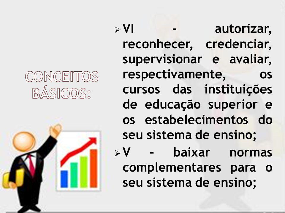 VI - autorizar, reconhecer, credenciar, supervisionar e avaliar, respectivamente, os cursos das instituições de educação superior e os estabelecimento