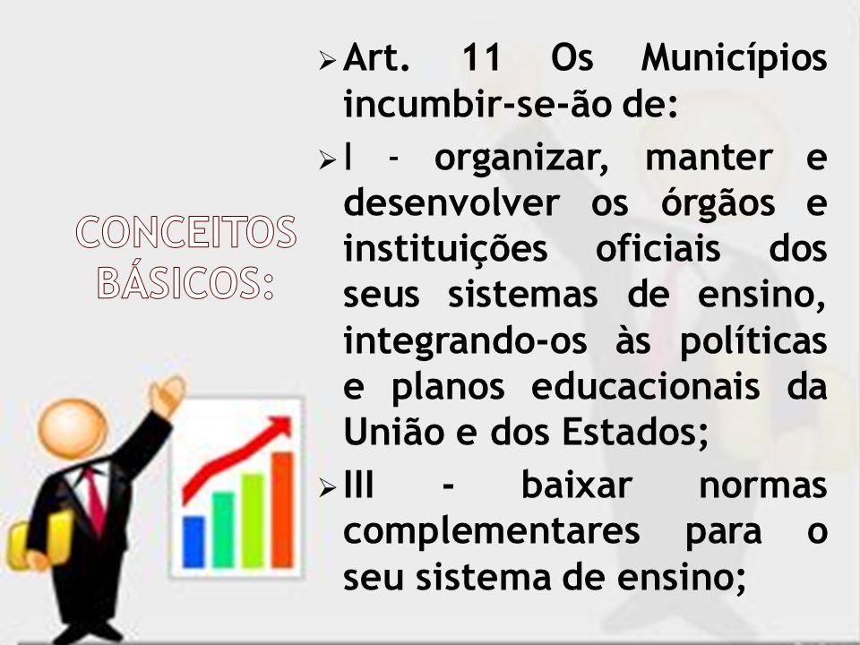 Art. 11 Os Municípios incumbir-se-ão de: I - organizar, manter e desenvolver os órgãos e instituições oficiais dos seus sistemas de ensino, integrando