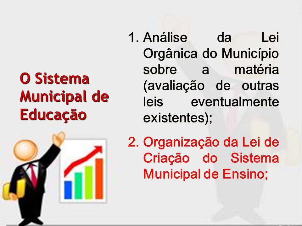 O Sistema Municipal de Educação 1.Análise da Lei Orgânica do Município sobre a matéria (avaliação de outras leis eventualmente existentes); 2.Organiza
