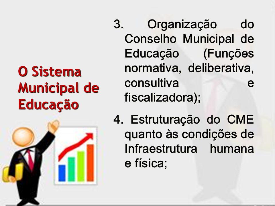 3. Organização do Conselho Municipal de Educação (Funções normativa, deliberativa, consultiva e fiscalizadora); 4. Estruturação do CME quanto às condi