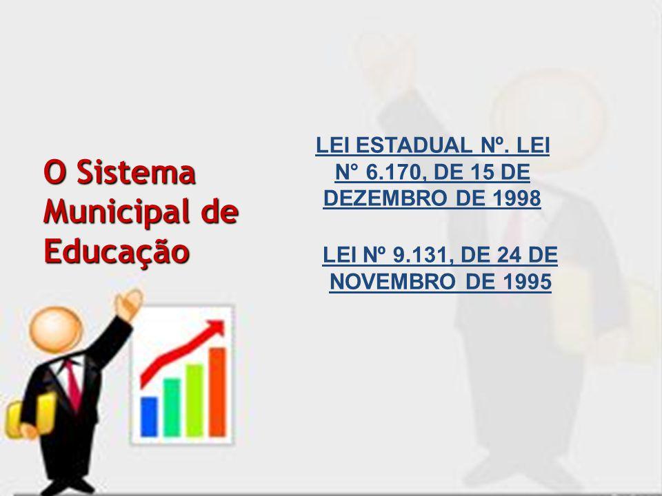 LEI ESTADUAL Nº. LEI N° 6.170, DE 15 DE DEZEMBRO DE 1998 O Sistema Municipal de Educação LEI Nº 9.131, DE 24 DE NOVEMBRO DE 1995