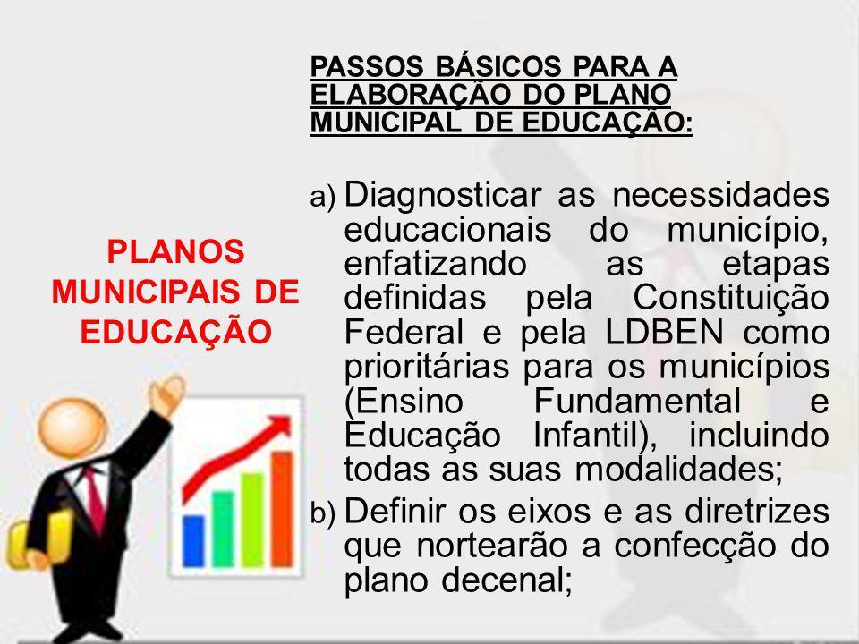 PASSOS BÁSICOS PARA A ELABORAÇÃO DO PLANO MUNICIPAL DE EDUCAÇÃO: a) Diagnosticar as necessidades educacionais do município, enfatizando as etapas defi