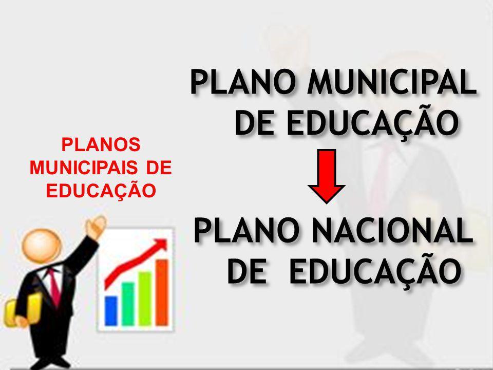 PLANO MUNICIPAL DE EDUCAÇÃO PLANO NACIONAL DE EDUCAÇÃO PLANOS MUNICIPAIS DE EDUCAÇÃO