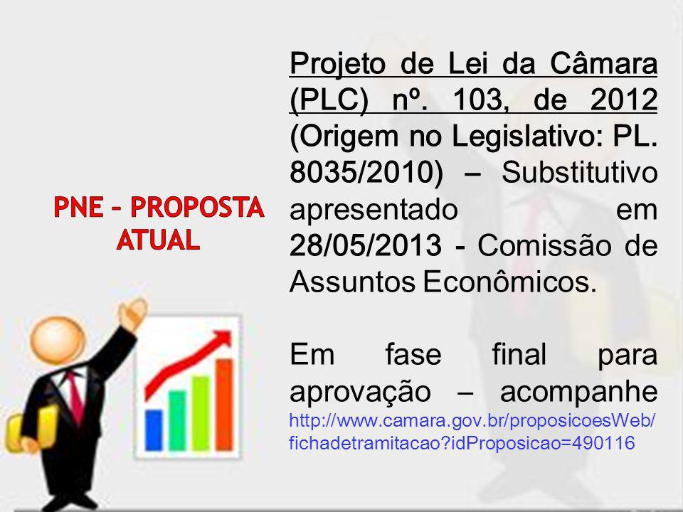 Projeto de Lei da Câmara (PLC) nº. 103, de 2012 (Origem no Legislativo: PL. 8035/2010) – Substitutivo apresentado em 28/05/2013 - Comissão de Assuntos