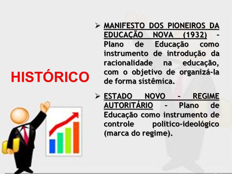 MANIFESTO DOS PIONEIROS DA EDUCAÇÃO NOVA (1932) – Plano de Educação como instrumento de introdução da racionalidade na educação, com o objetivo de org