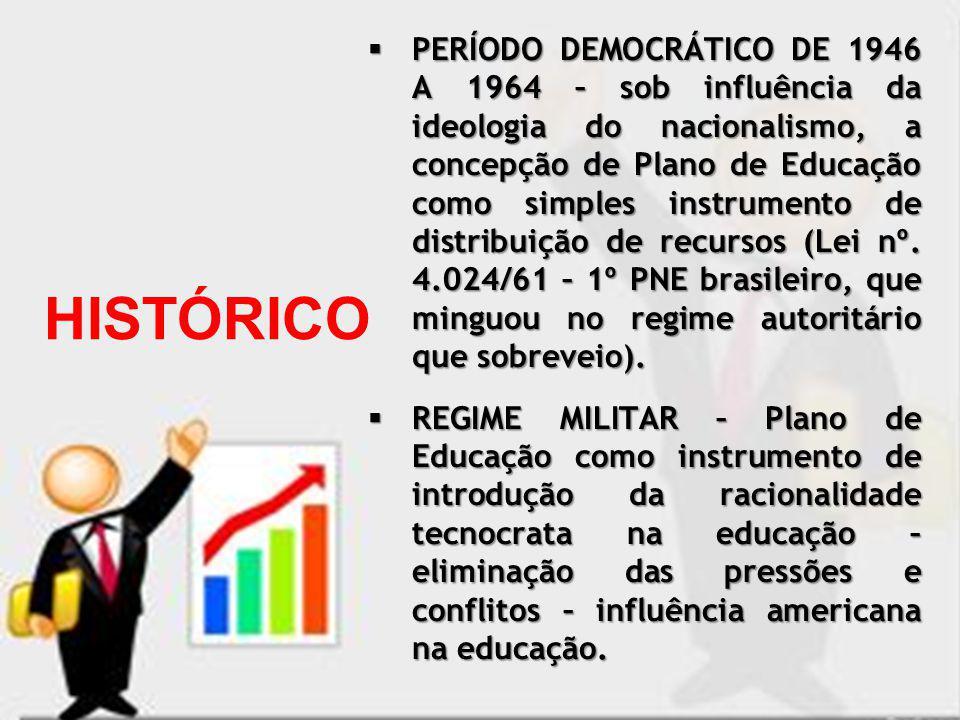 PERÍODO DEMOCRÁTICO DE 1946 A 1964 – sob influência da ideologia do nacionalismo, a concepção de Plano de Educação como simples instrumento de distrib