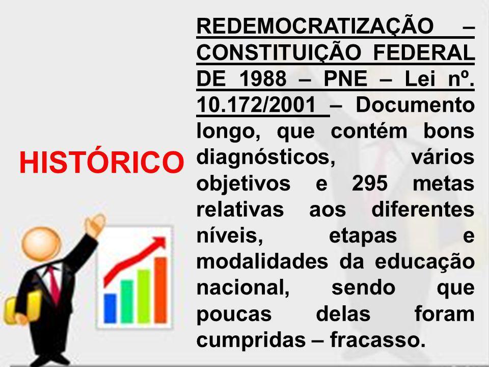 REDEMOCRATIZAÇÃO – CONSTITUIÇÃO FEDERAL DE 1988 – PNE – Lei nº. 10.172/2001 – Documento longo, que contém bons diagnósticos, vários objetivos e 295 me