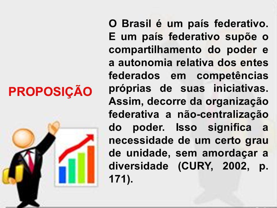 PROPOSIÇÃO O Brasil é um país federativo. E um país federativo supõe o compartilhamento do poder e a autonomia relativa dos entes federados em competê