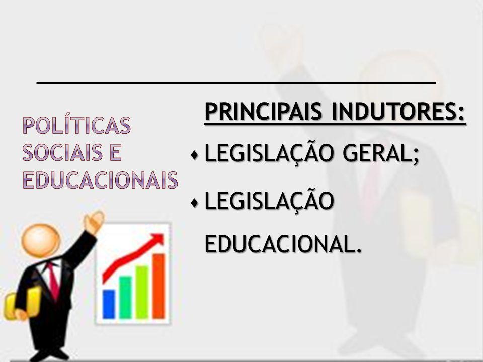 PRINCIPAIS INDUTORES: LEGISLAÇÃO GERAL; LEGISLAÇÃO GERAL; LEGISLAÇÃO EDUCACIONAL. LEGISLAÇÃO EDUCACIONAL.