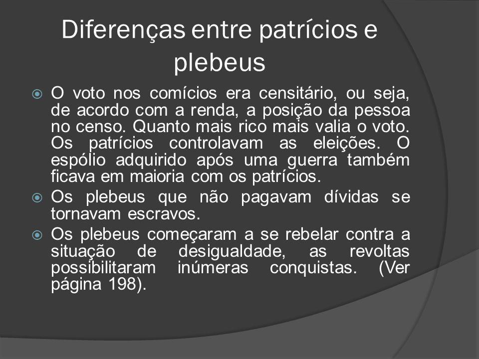Diferenças entre patrícios e plebeus O voto nos comícios era censitário, ou seja, de acordo com a renda, a posição da pessoa no censo. Quanto mais ric